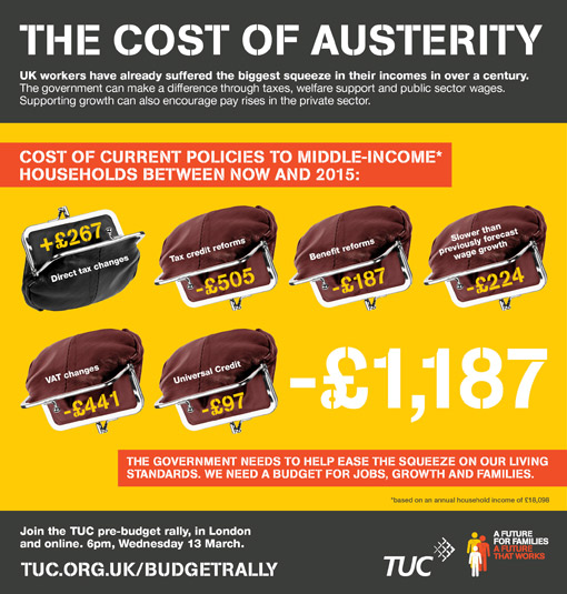 Infographic showing how much middle income families will stand to lose by 2015 due to current government policies