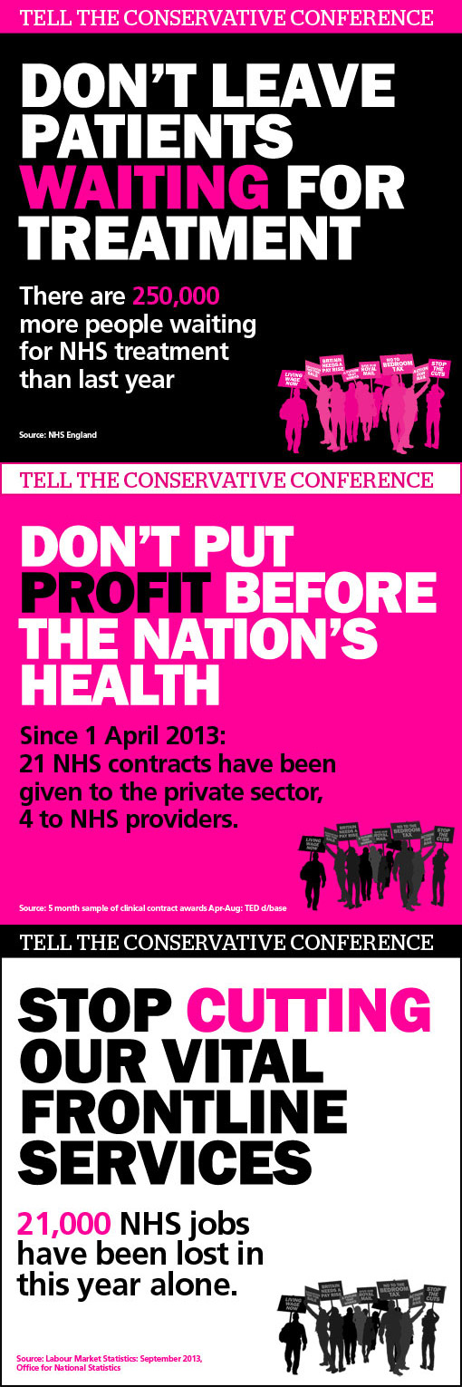 Graphics highlighting three facts about why we need to march to the Save the NHS on sunday 29th September 2013.