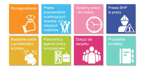Working in the UK, Polish version of online guide. www.tuc.org.uk/workingintheuk
