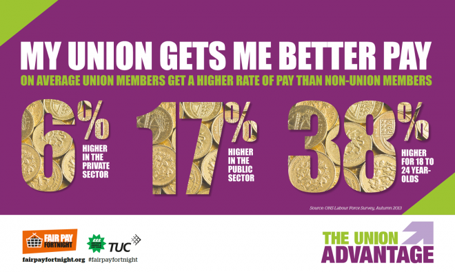 My union gets me better pay